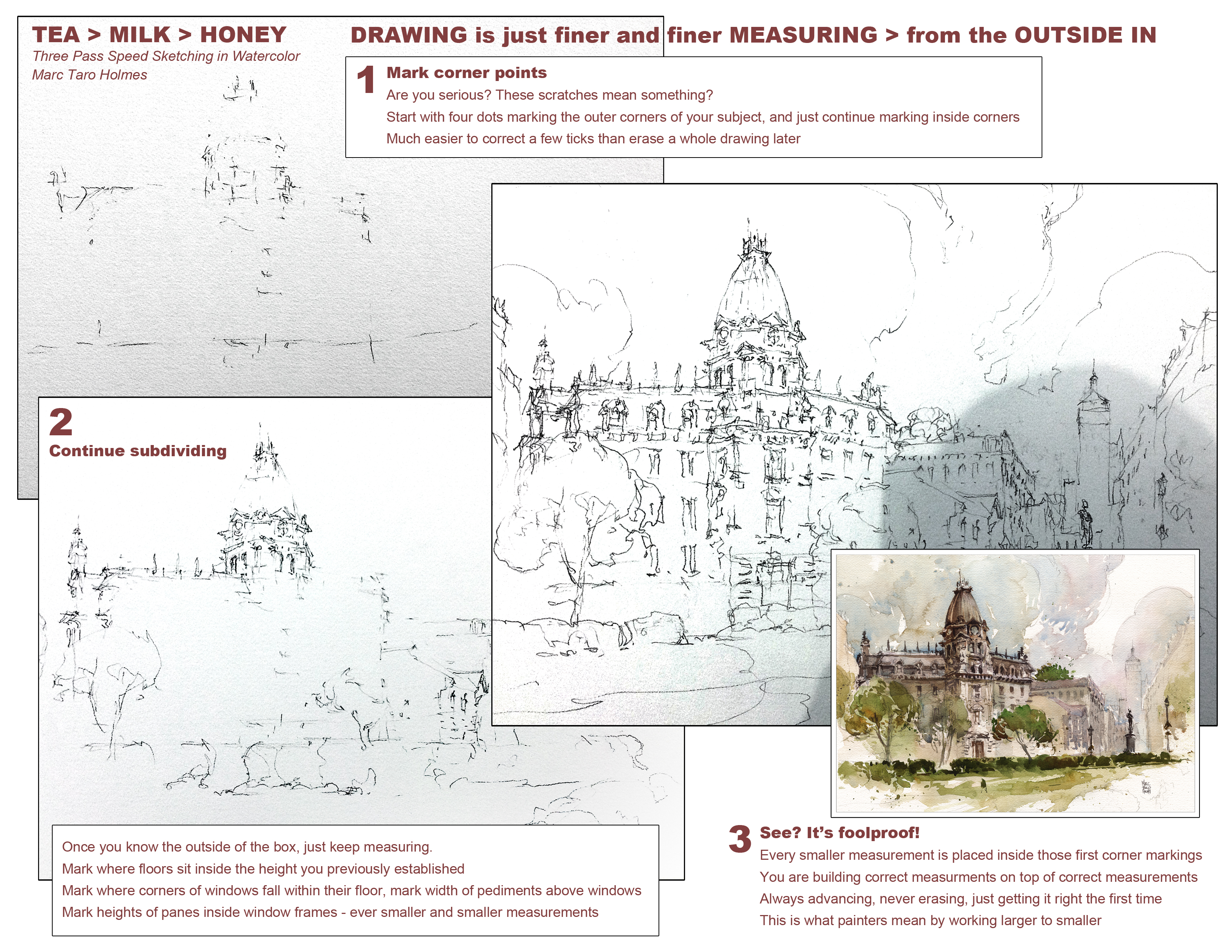 And My Demos From The Weekend Urban Sketchers Montreal