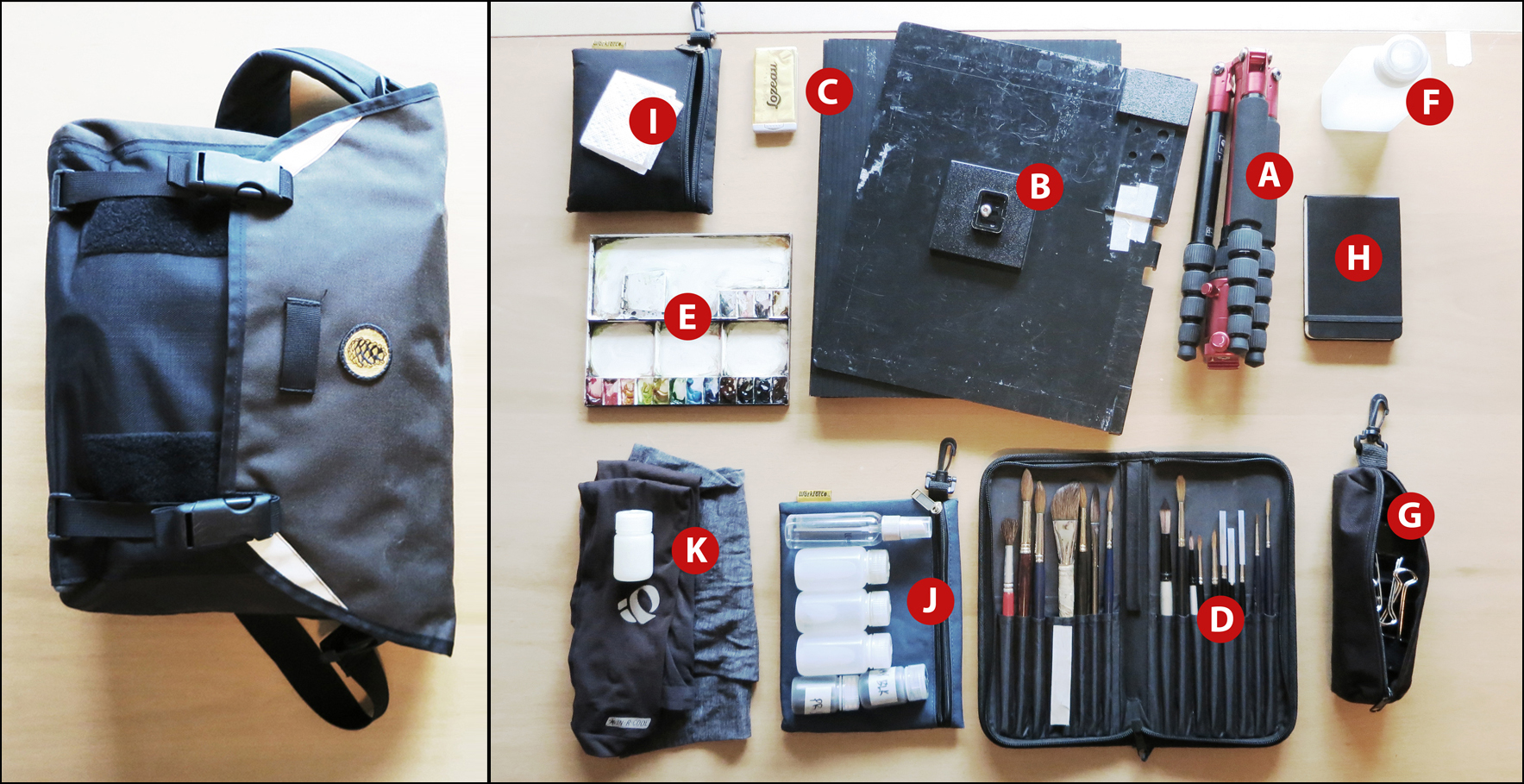 11e3f69a933 Go Bags Go  Field Sketching Kits for the Brazil Symposium   Urban ...