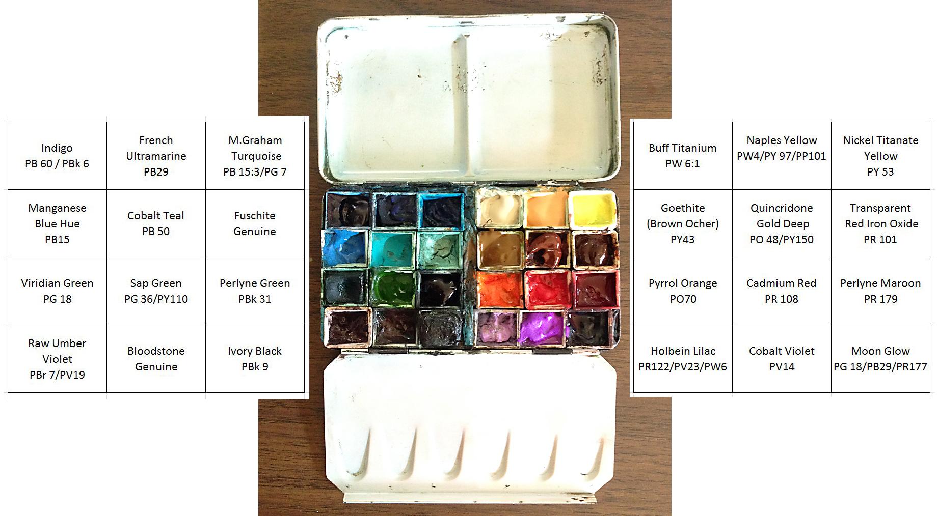 24 color full spectrum paint box citizen sketcher for Paint color spectrum