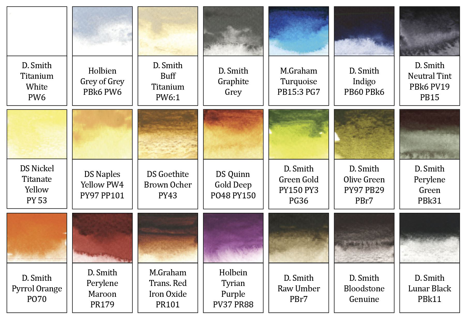 The Direct Watercolor Palette Expeditionary Art